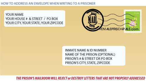 how to write to a prisoner envelope